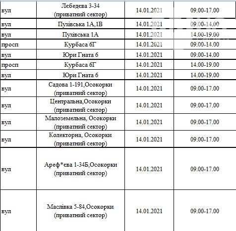 Отключения света в Киеве: график на 12-17 января , фото-27