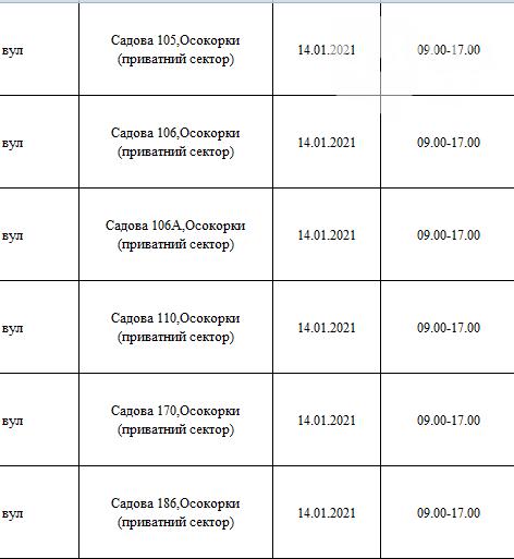 Отключения света в Киеве: график на 12-17 января , фото-29