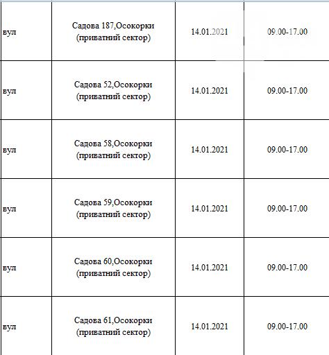 Отключения света в Киеве: график на 12-17 января , фото-30
