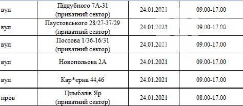 Отключения света в Киеве на этой неделе: график на 19-24 января , фото-15