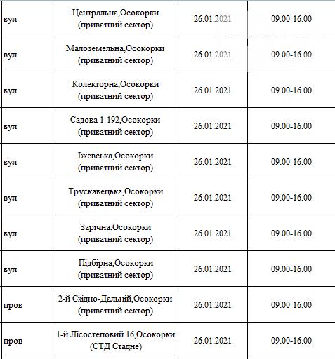 Отключения света в Киеве: график на 26-31 января , фото-2