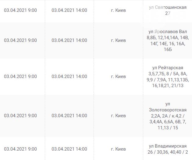 кто останется без света в Киеве завтра, 3 апреля., Скриншот