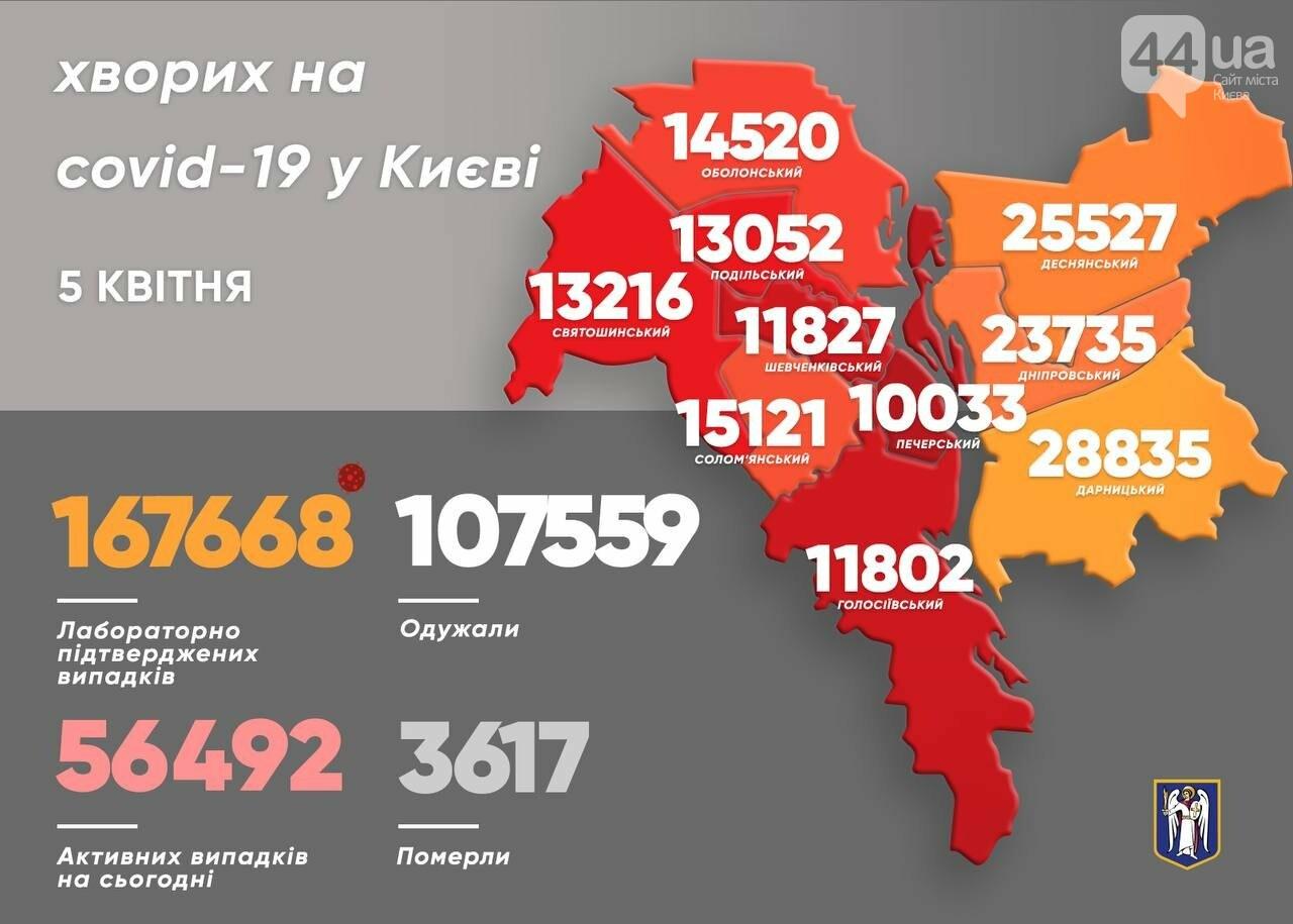 Статистика COVID-19 по районам на 5 апреля