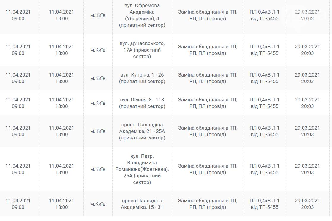 Навестите друзей: где в Киеве не будет света сегодня, 11 апреля. График , фото-5