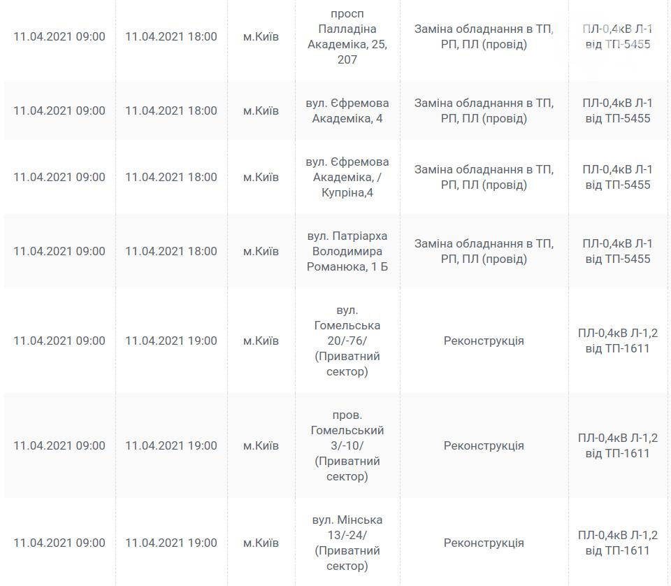 Навестите друзей: где в Киеве не будет света сегодня, 11 апреля. График , фото-4