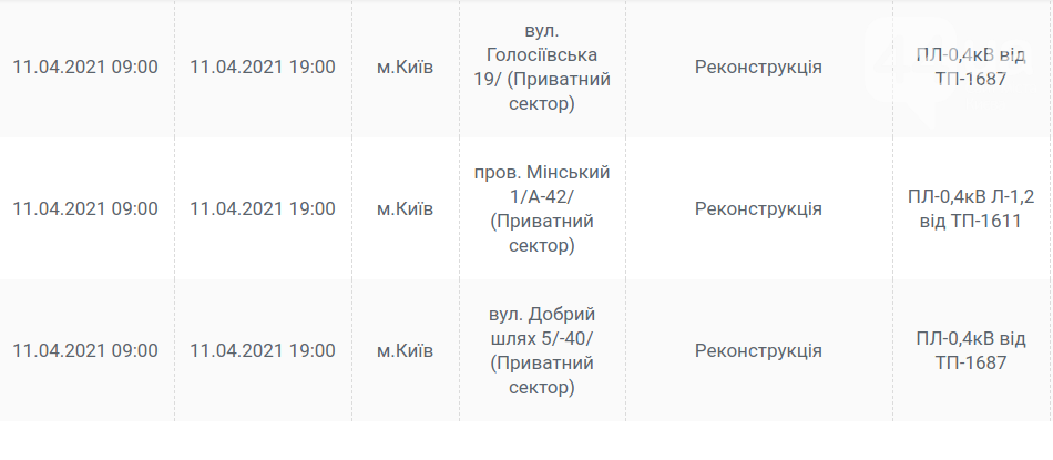 Навестите друзей: где в Киеве не будет света сегодня, 11 апреля. График , фото-3