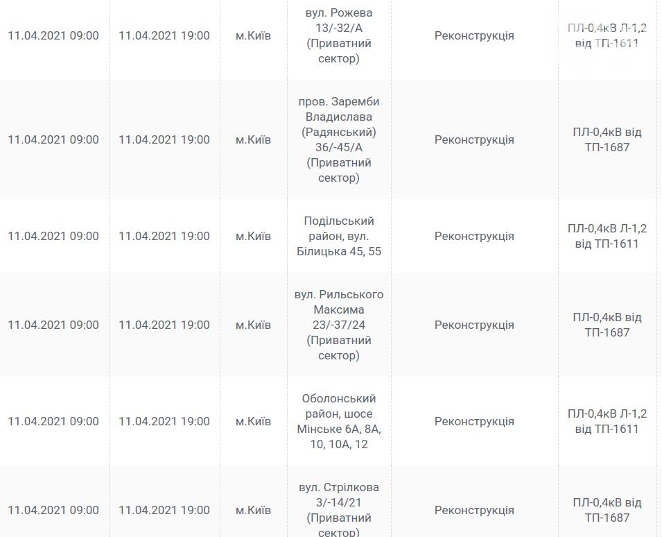Навестите друзей: где в Киеве не будет света сегодня, 11 апреля. График , фото-2