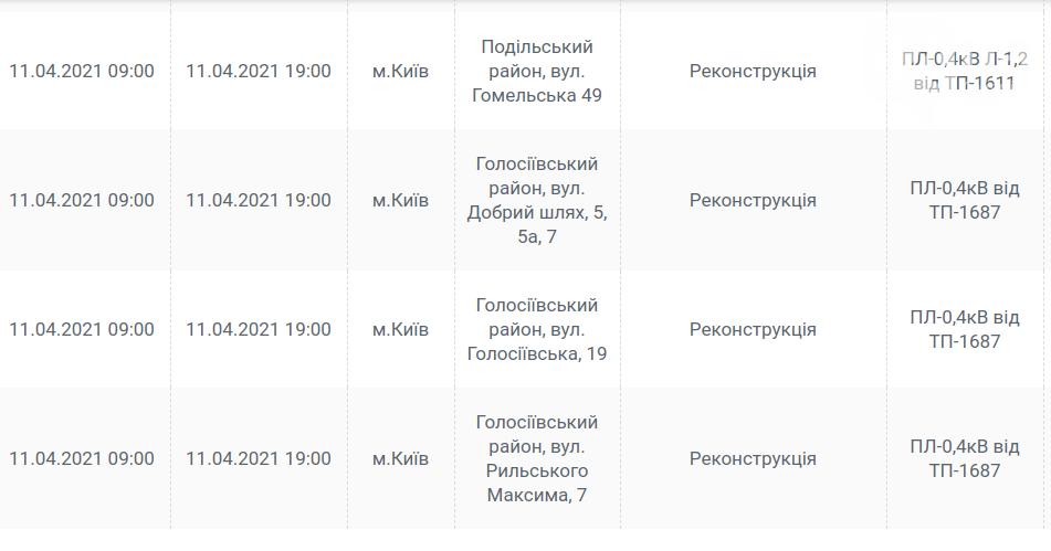 Навестите друзей: где в Киеве не будет света сегодня, 11 апреля. График , фото-1