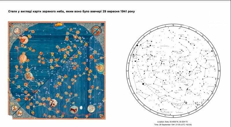 Звёздное небо на крыше синагоги