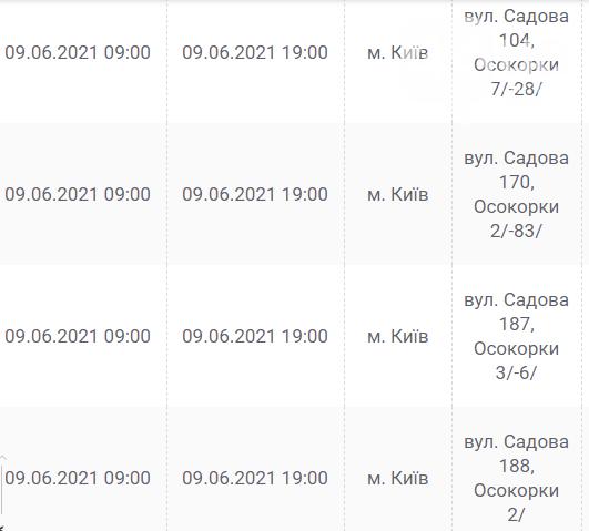 На Оболони, Осокорках и в Дарницком районе: на каких улицах в Киеве отключат свет 9 июня, фото-25