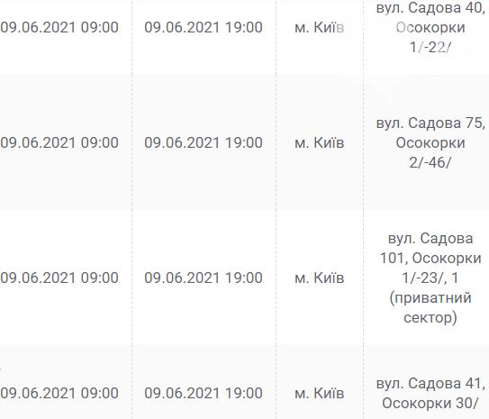 На Оболони, Осокорках и в Дарницком районе: на каких улицах в Киеве отключат свет 9 июня, фото-32