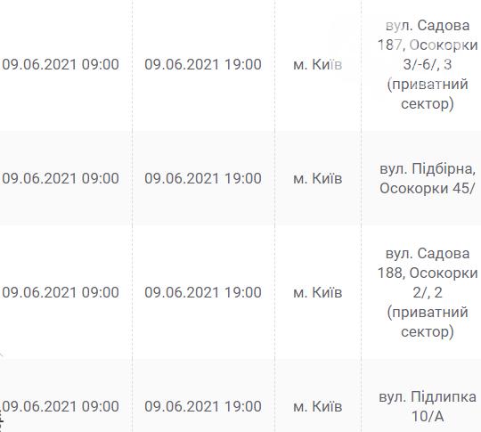 На Оболони, Осокорках и в Дарницком районе: на каких улицах в Киеве отключат свет 9 июня, фото-9