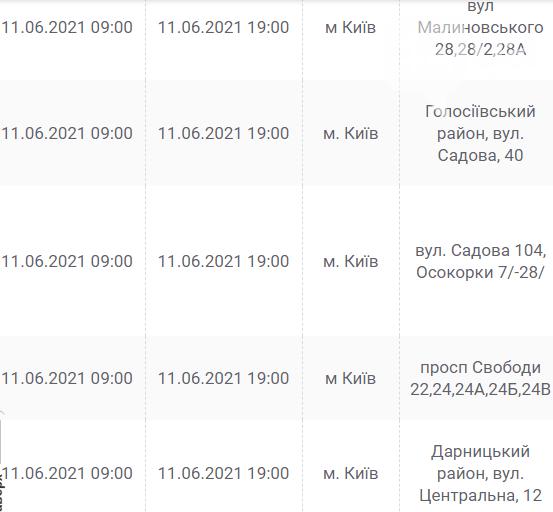 Оставят без света десятки домов. Где в Киеве отключат электроэнергию 11 июня, фото-32