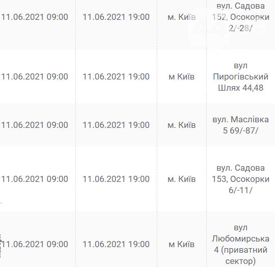 Оставят без света десятки домов. Где в Киеве отключат электроэнергию 11 июня, фото-14