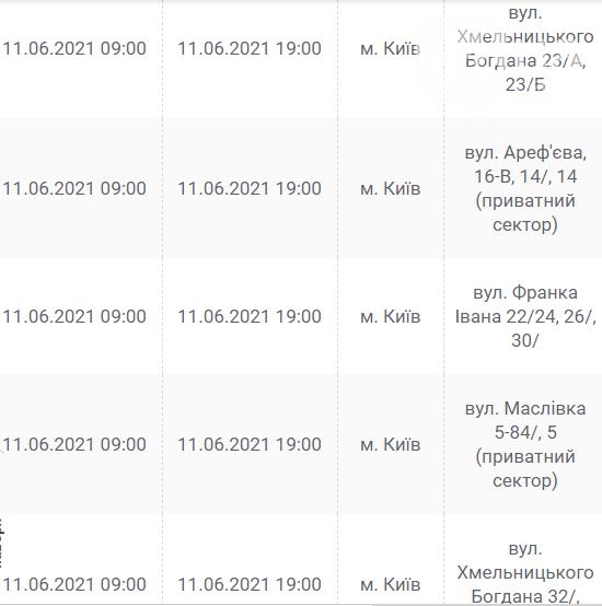 Оставят без света десятки домов. Где в Киеве отключат электроэнергию 11 июня, фото-5