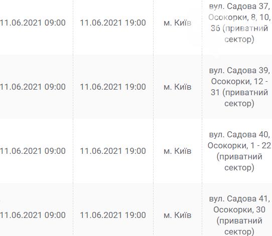 Оставят без света десятки домов. Где в Киеве отключат электроэнергию 11 июня, фото-9