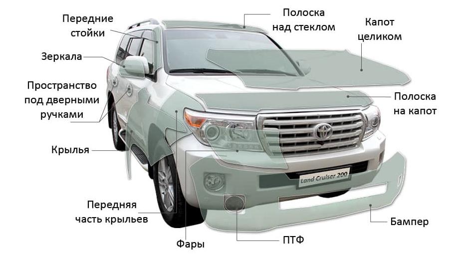 Кузовные и покрасочные работы, полировка кузова и ремонт пластика, кузовной ремонт в Киеве любой сложности, фото-19