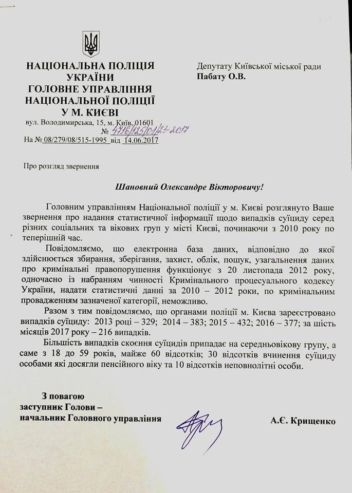 Стало известно сколько киевлян покончили с собой в 2017 году, фото-1