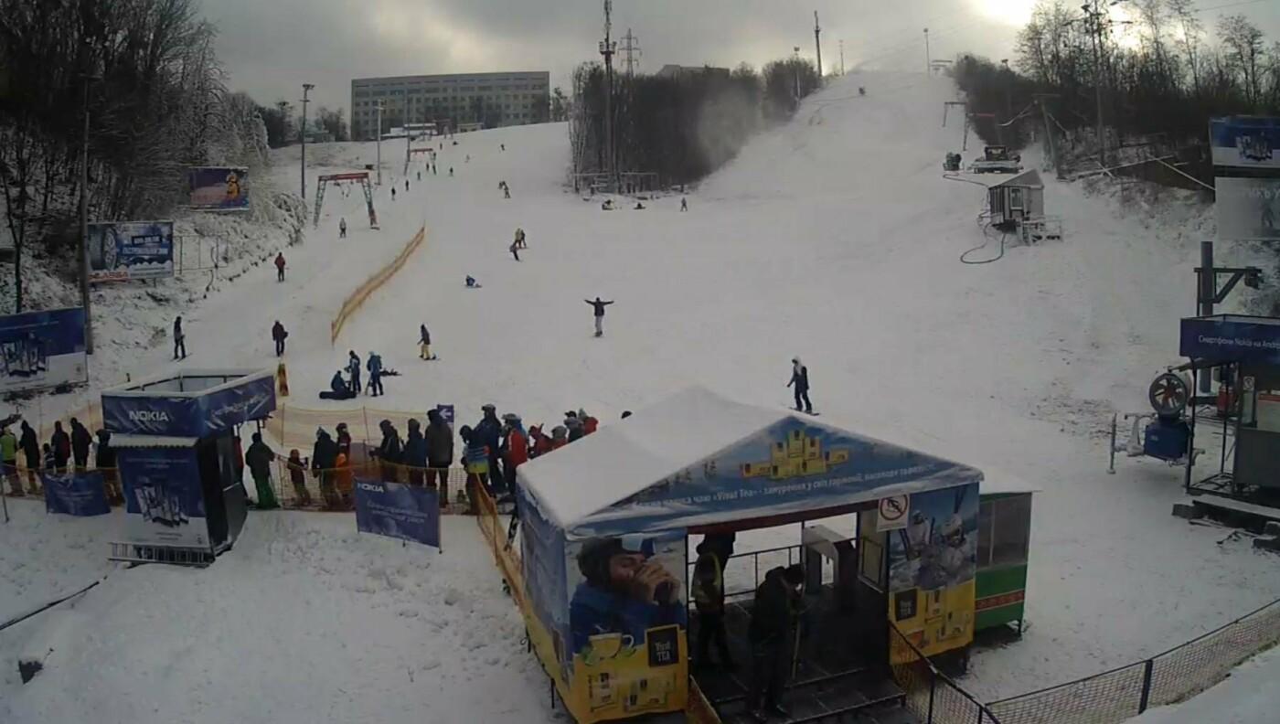 Где покататься на лыжах в Киеве: лучшие лыжные горки сезона , фото-1