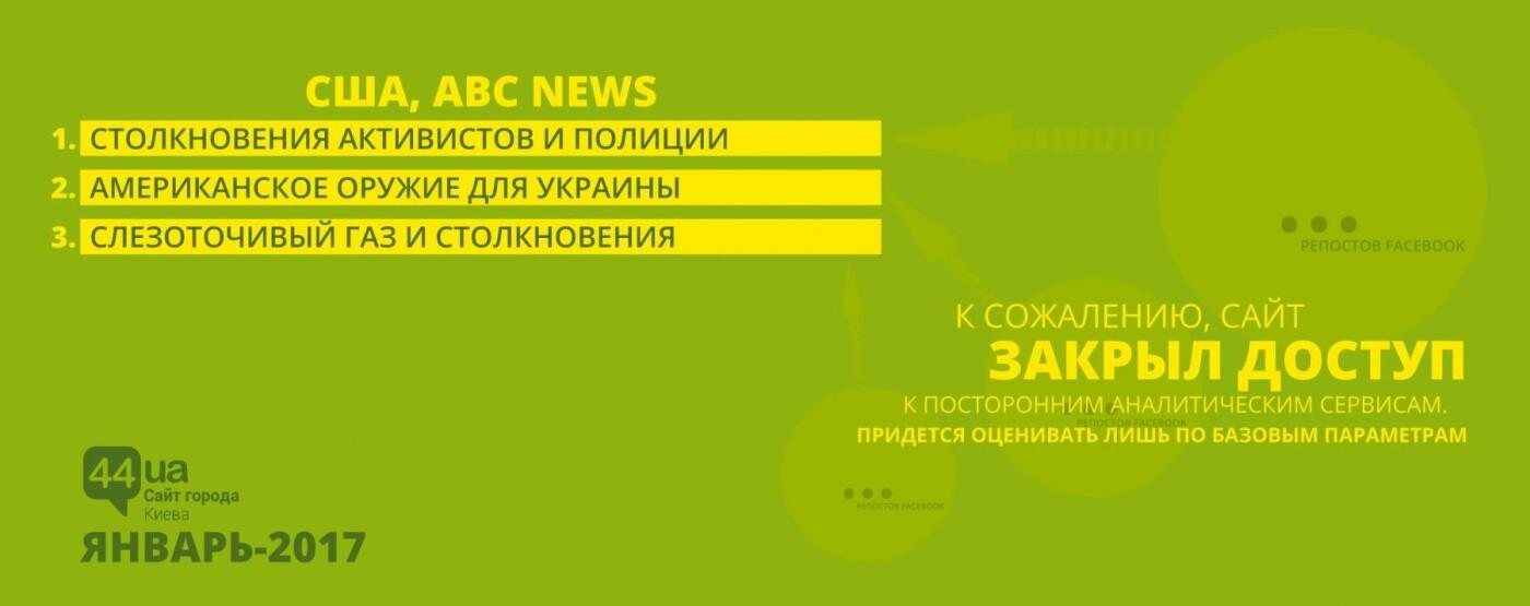 Январская инопресса: читаем топовые темы Киева, фото-5