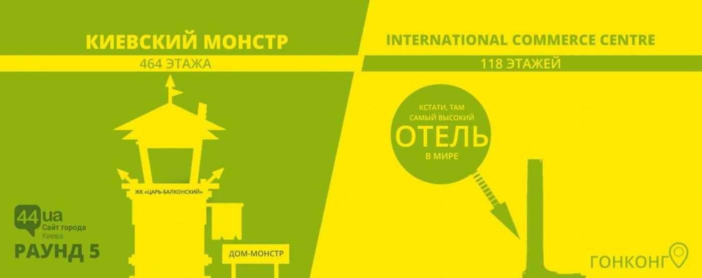 Киев против небоскребов: кто построил больше этажей, фото-5