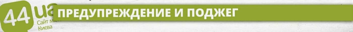 Киев против московских попов: как сжигают русские церкви, фото-1