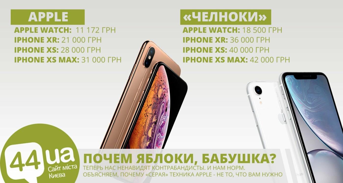 Серое яблоко: какие новинки Apple контрабандисты предлагают киевлянам, - ИНФОГРАФИКА, фото-9