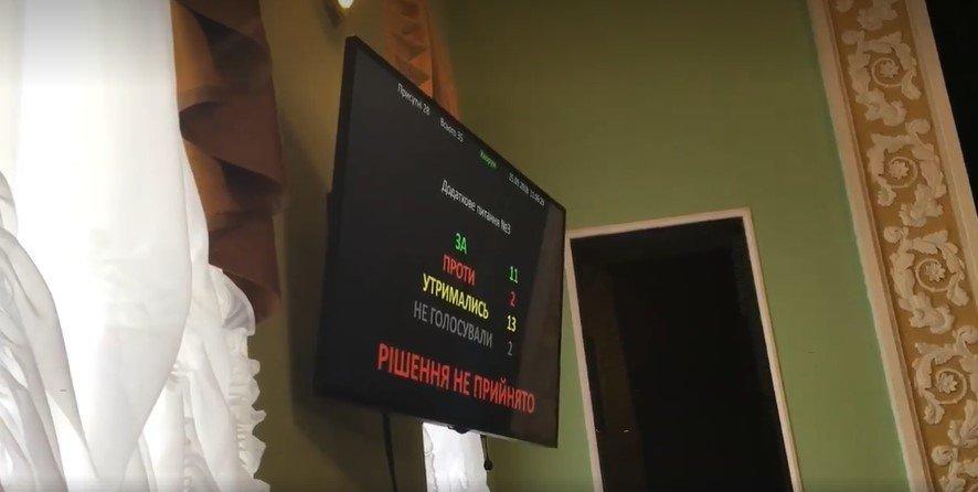 В Буче депутаты не расторгнули договор с застройщиком после перестрелки, фото-1