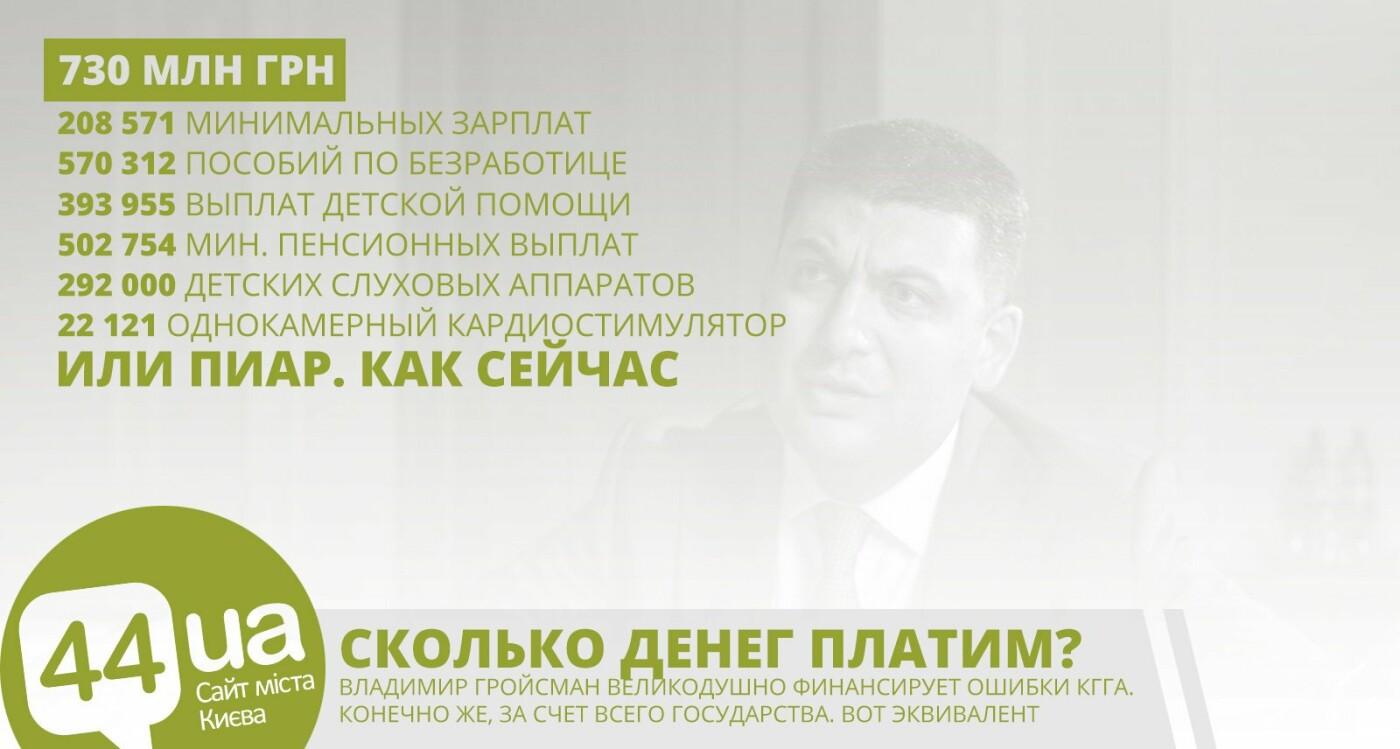 """Гройсман, пиар и """"Нафтогаз"""": как премьер """"помогал"""" вернуть горячую воду в Киев, - ИНФОГРАФИКА, фото-3"""