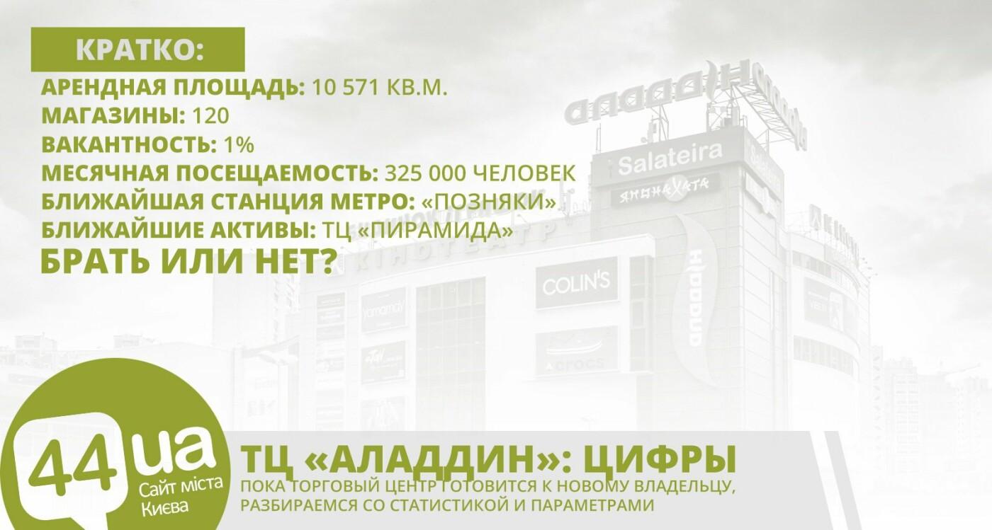 Не тактика, а стратегия: Dragon Capital покупает ТЦ на Позняках, - ИНФОГРАФИКА, фото-2