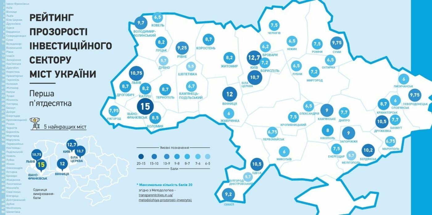 """Transparency International: Киев занял 2 место в рейтинге """"прозрачности"""" бизнеса, - ИНФОГРАФИКА, фото-2"""