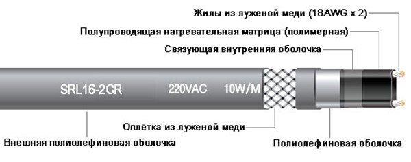 Обогрев труб Киев, фото-3