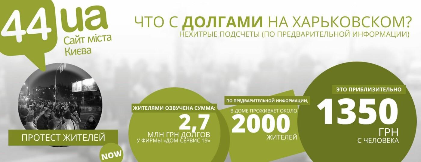 Протест на Харьковском шоссе: что не меняется в киевских проблемах, фото-3