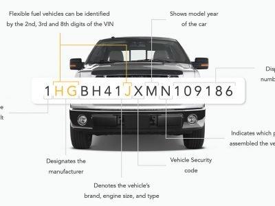Проверка VIN кода авто, фото-1