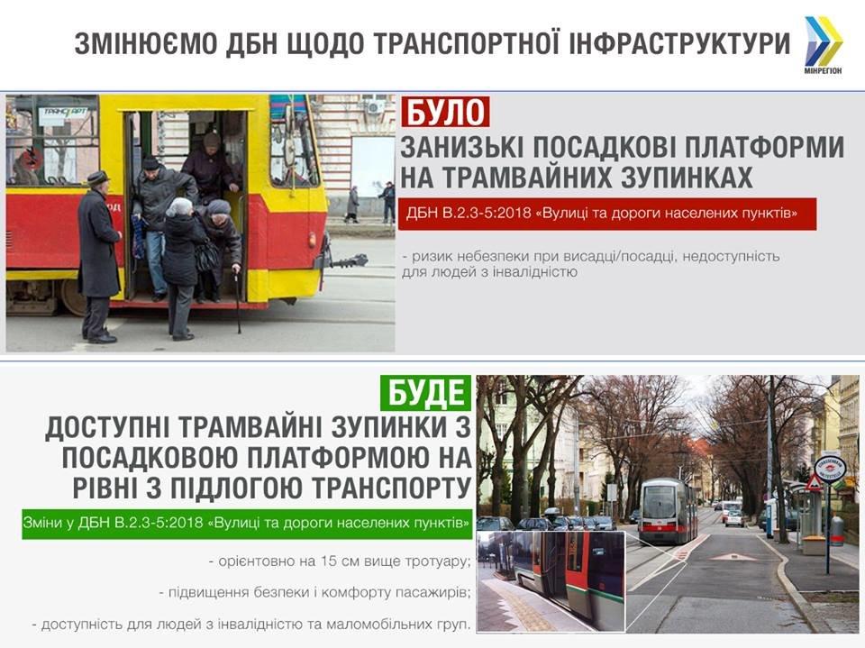 В Киеве хотят поднять уровень посадочных платформ на остановках трамваев, фото-1