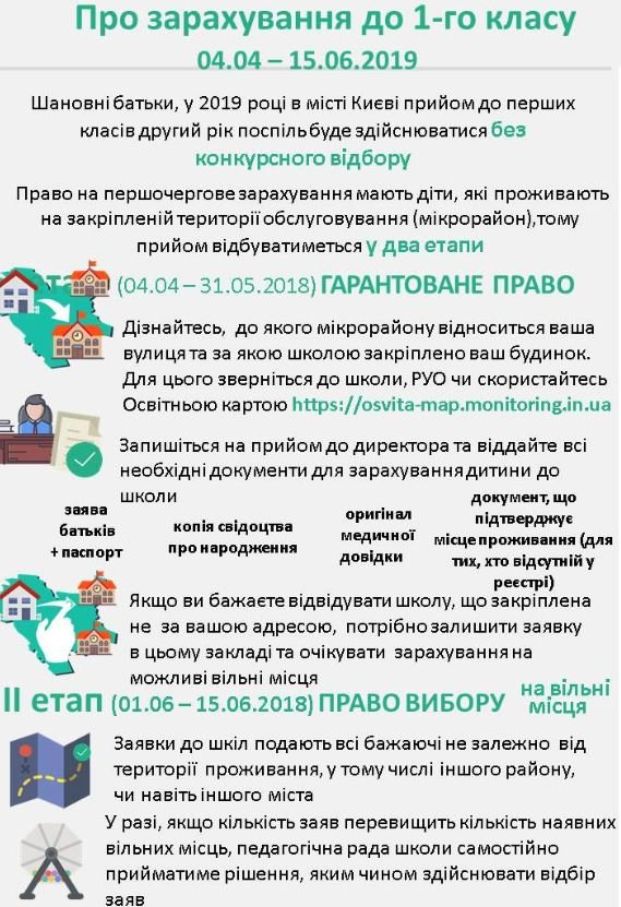 В Киеве 4 апреля начнется набор детей в первые классы, фото-1