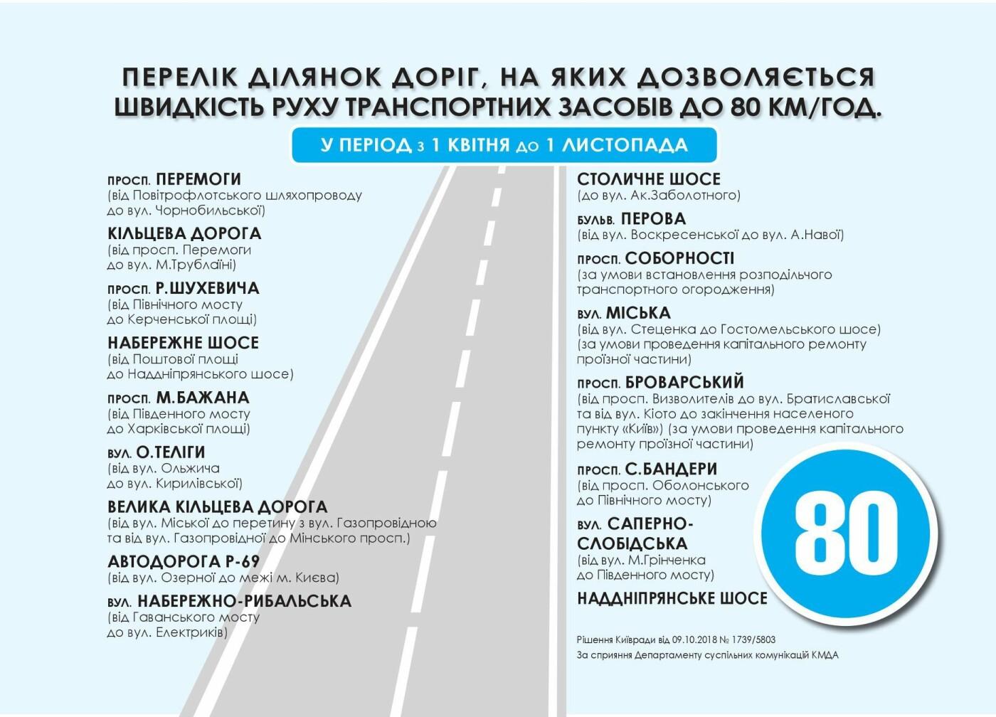 Киевским водителям разрешили разгоняться до 80 км в час, - СПИСОК УЛИЦ, фото-1
