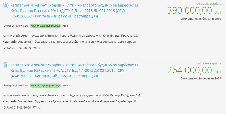 В Киеве проведут ремонты жилых домов в семи районах, - АДРЕСА, фото-2