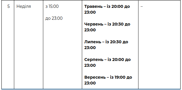 Когда заработают фонтаны Киева: названа дата, фото-2