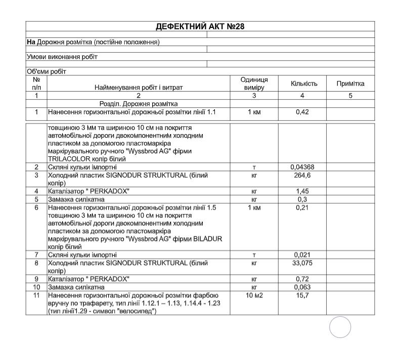 Скриншот из тендерной документации