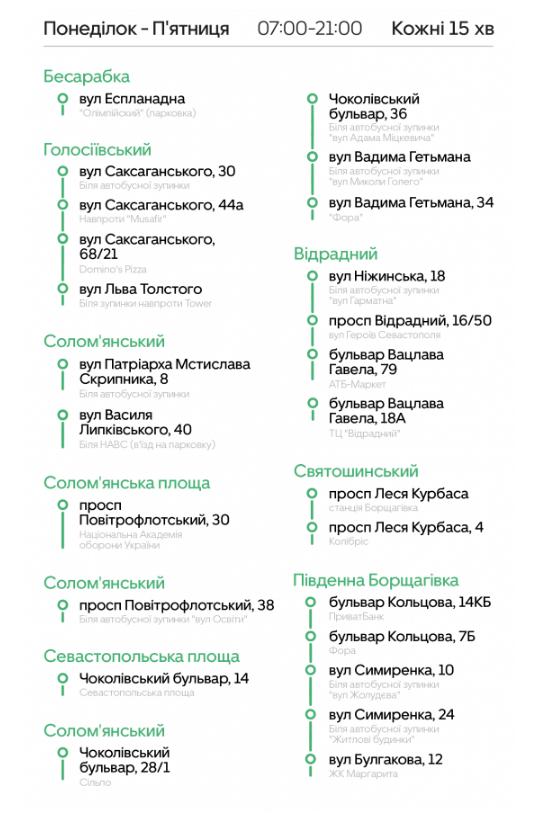 """Маршрутки Киева: где ездят, как работают и сколько стоит проезд в автобусах """"Uber Shuttle"""", фото-15"""