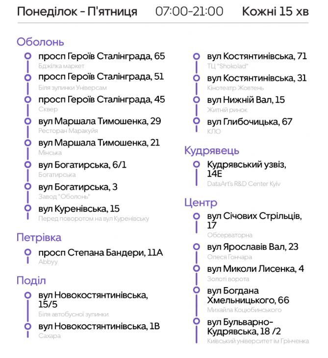 """Маршрутки Киева: где ездят, как работают и сколько стоит проезд в автобусах """"Uber Shuttle"""", фото-13"""