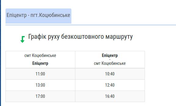 Бесплатные маршрутки в Киеве: как они ездят после карантина, фото-7