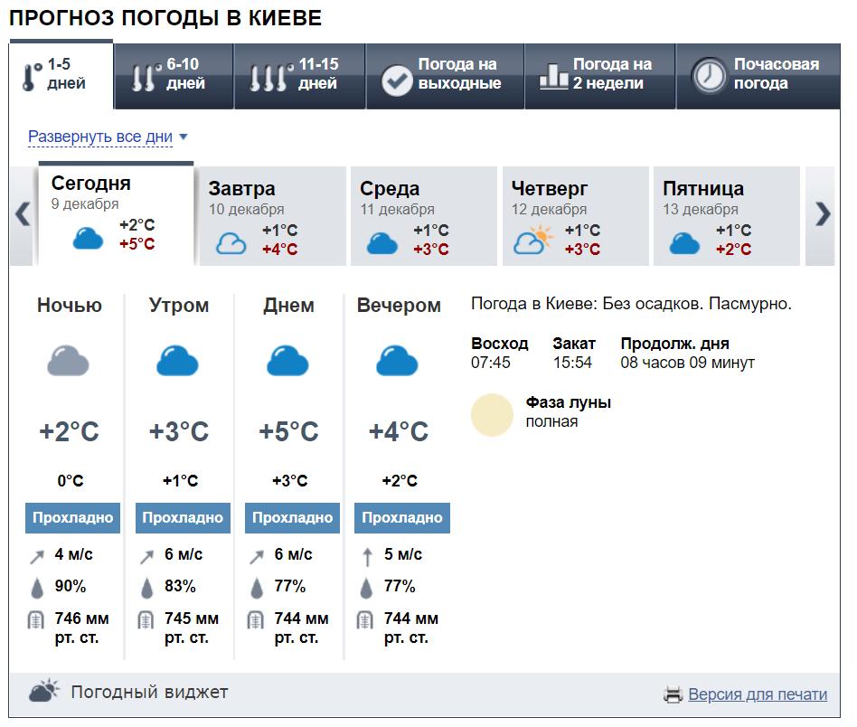 Погода с сайта meteoprog.ua