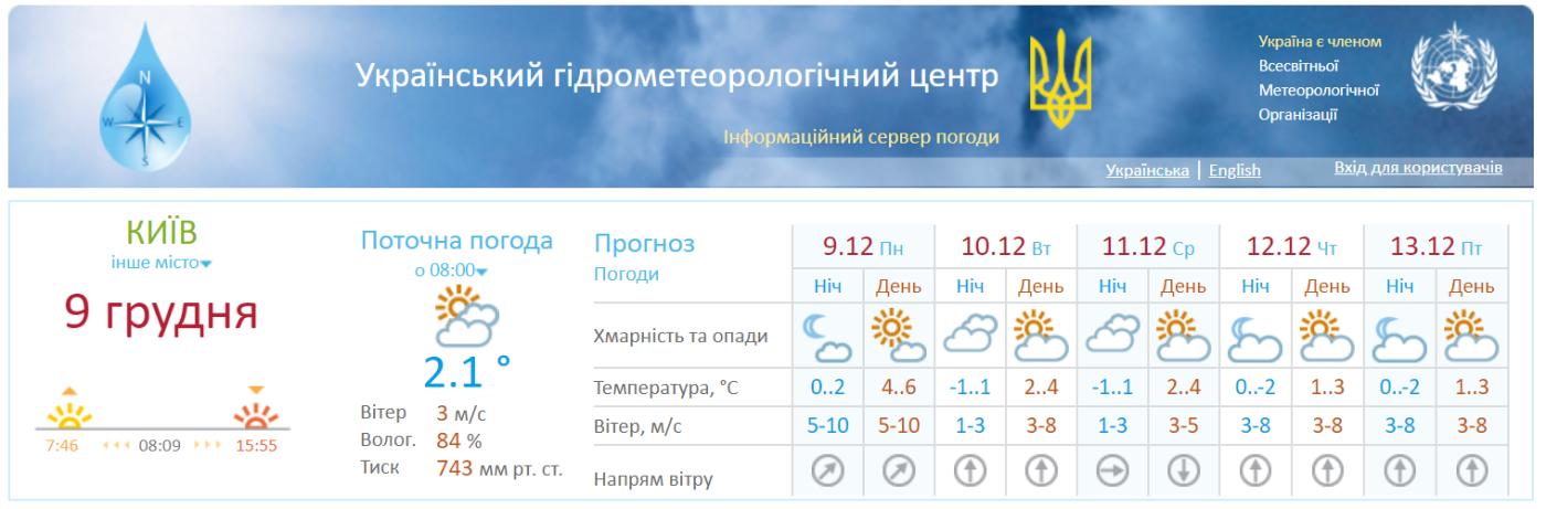 Погода в Киеве на 5 дней. Что обещают синоптики?, фото-2
