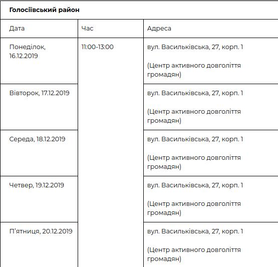 Киевляне могут пройти бесплатное медицинское обследование: график и адреса , фото-1