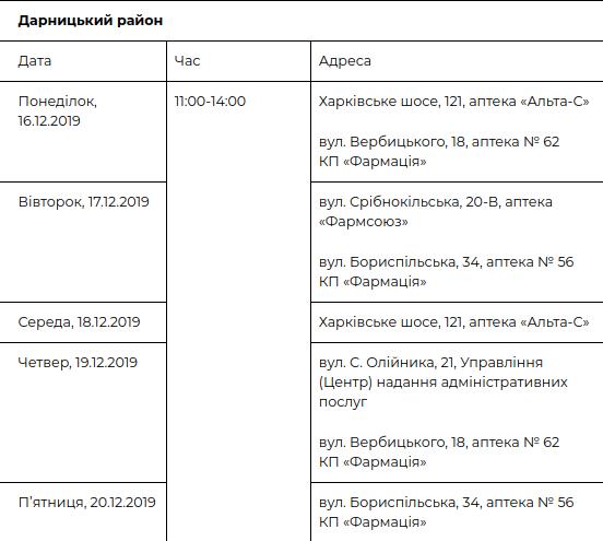 Киевляне могут пройти бесплатное медицинское обследование: график и адреса , фото-2