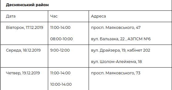Киевляне могут пройти бесплатное медицинское обследование: график и адреса , фото-3