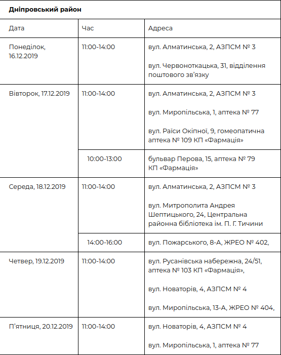 Киевляне могут пройти бесплатное медицинское обследование: график и адреса , фото-4