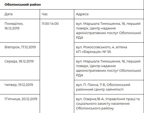 Киевляне могут пройти бесплатное медицинское обследование: график и адреса , фото-5